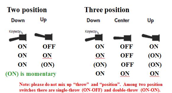 Lever Position En